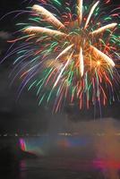 花火とナイアガラの滝