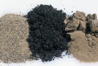 土壌の種類(左から右へ)砂、ローム、粘土