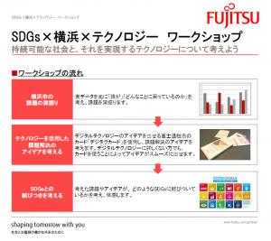 4/25 SDGs×横浜×テクノロジーワークショップ
