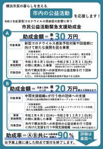 横浜市が市民公益活動緊急支援助成金 助成金は30万円と20万円の2種類