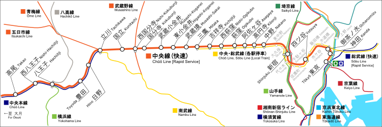 ChuoRapidLineStations