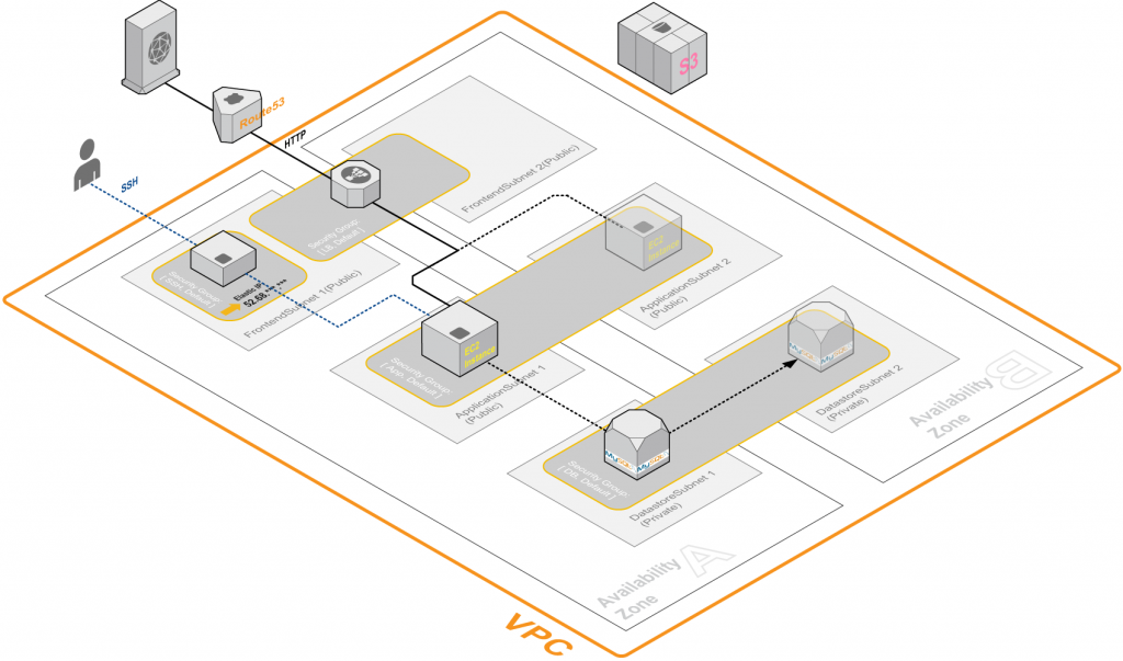 aws_diagram_vpc_for_wp