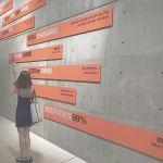 驚きの連続!「そこまでやるか展」で世にも不思議なアート体験を♡のサムネイル画像
