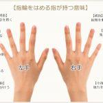 何気無しにはめてしまっている中指の指輪の意味のまとめ!!のサムネイル画像