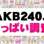 AKBメンバー240人が選ぶ、48グループの中で【美乳No.1】が明らかに?!のサムネイル画像
