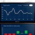 【ちょっと知的】自分の睡眠をグラフで分析してもっと健康的に!のサムネイル画像