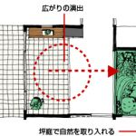 玄関広さを、狭いと感じてしまう間取りとは、どういうものでしょう?のサムネイル画像