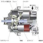エアコンを構成する部品として、コンプレッサーがあります。のサムネイル画像