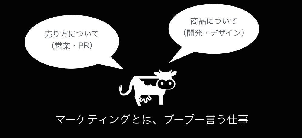 Marketingcow