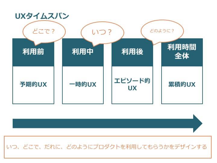 UXmarketing-4