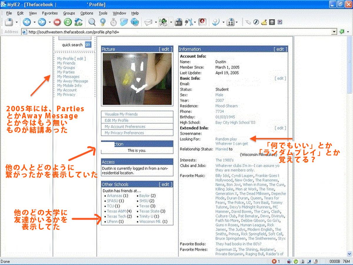 Facebookが2004年にローンチしたとき、たった8つの機能しか実装していなかった