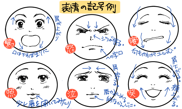 色々な表情