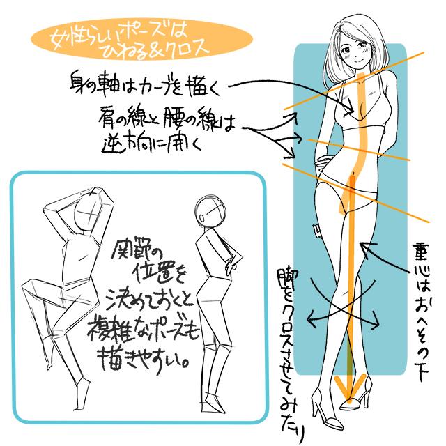 足をクロスした女性の図