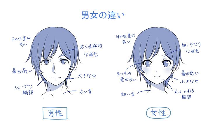 122_男性キャラクターの描き方講座 (3)