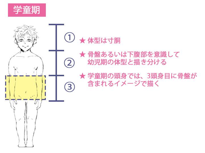 125_男性キャラクターの体の描き分け講座 (8)