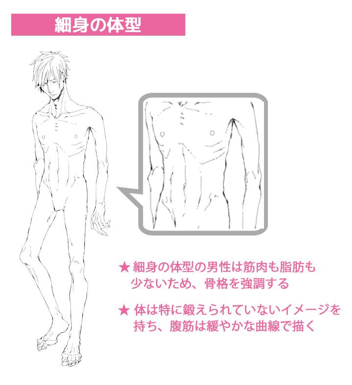 125_男性キャラクターの体の描き分け講座 (3)