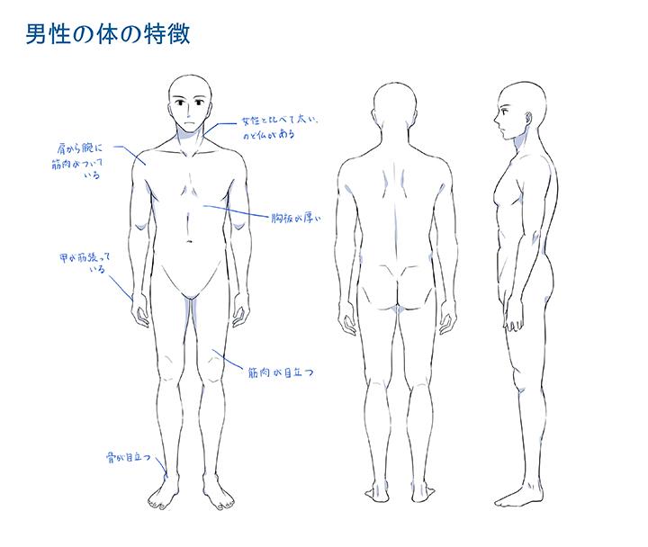 122_男性キャラクターの描き方講座 (9)