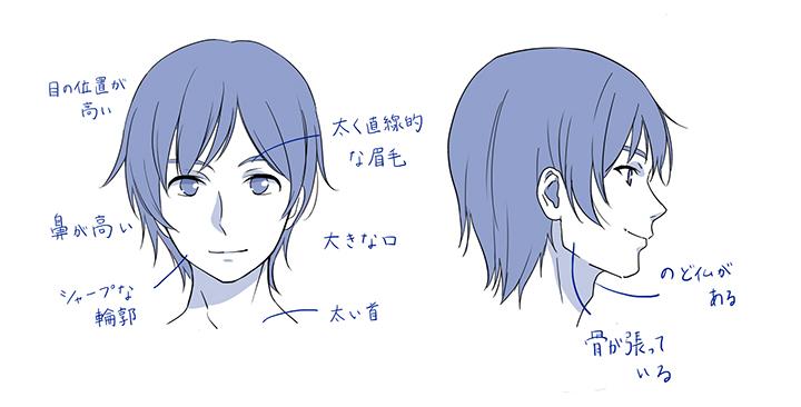 122_男性キャラクターの描き方講座 (2)