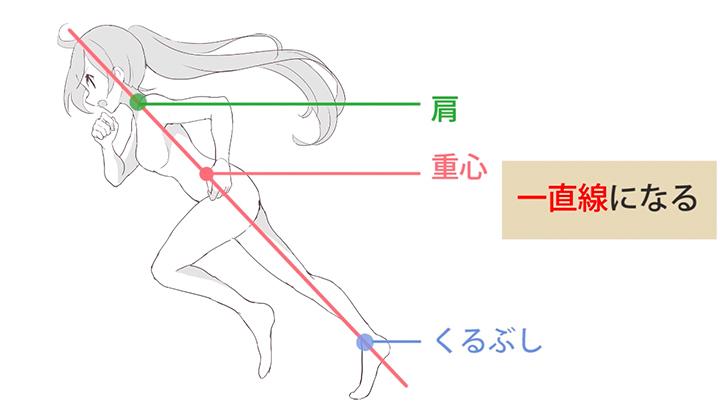 127_動きのあるポーズをマスターする!キャラクター講座 (10)