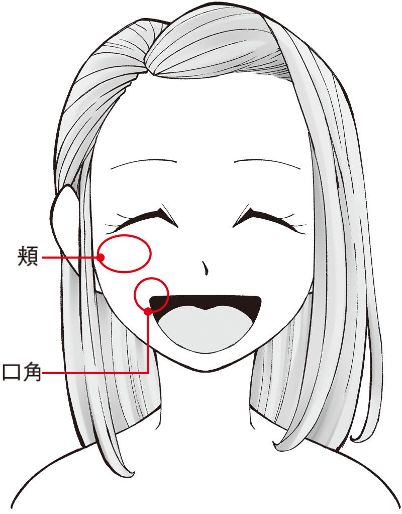 創作資料】キャラクターに感情を宿す「表情」の描き方   イラスト