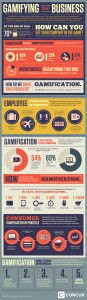 1406136748-your-answer-lackluster-customer-employee-engagement-add-fun-gamification-infographic