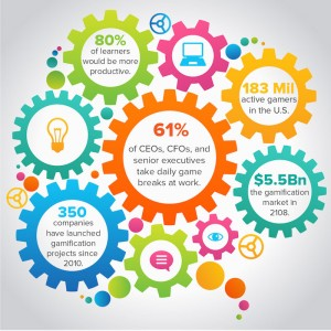 digitalchalk-8-surprising-gamification-statistics-2
