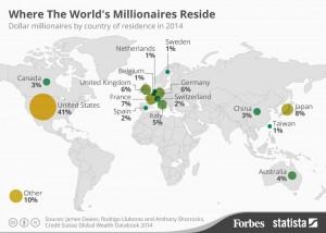 20141015_Dollar_Millionaires_Fo