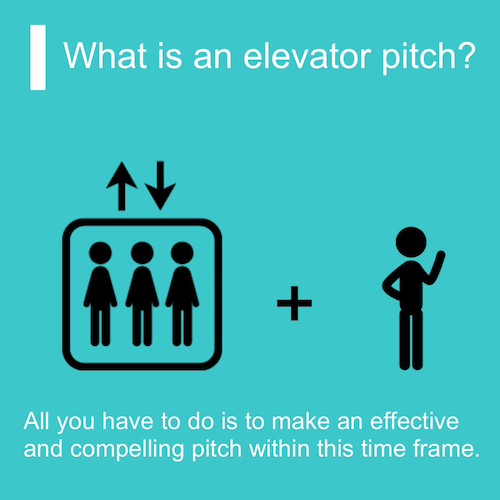 Understand what an elevator pitch is in 90 seconds