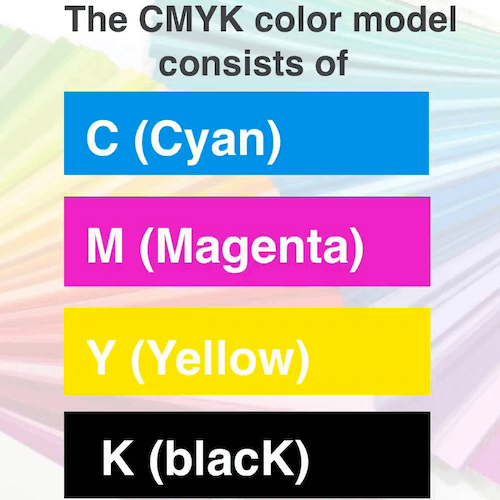 Understand difference between RGB and CMYK in 90 sec