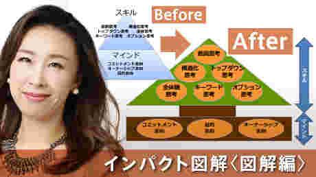 インパクト図解・プロの資料作成講座【2】図解編
