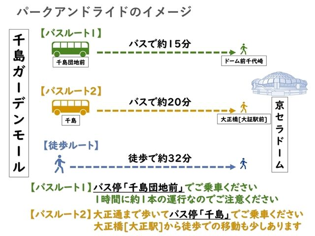 【バス】最寄りのバス停からバス乗車で京セラドームへ向かえます