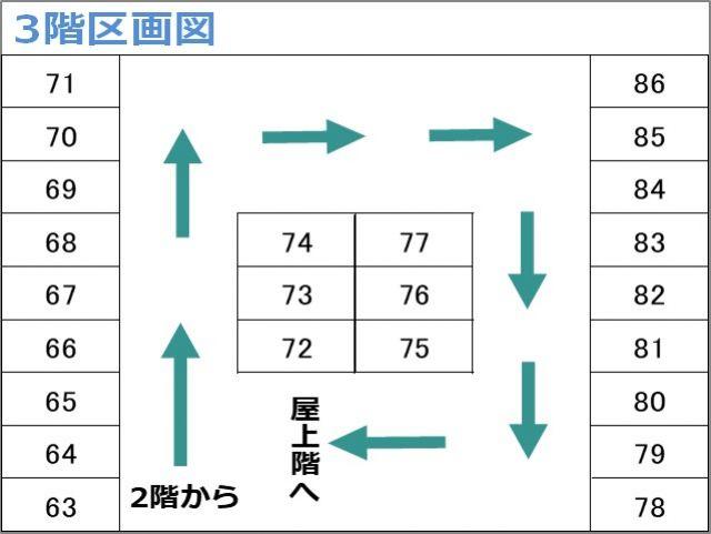 3階区画図