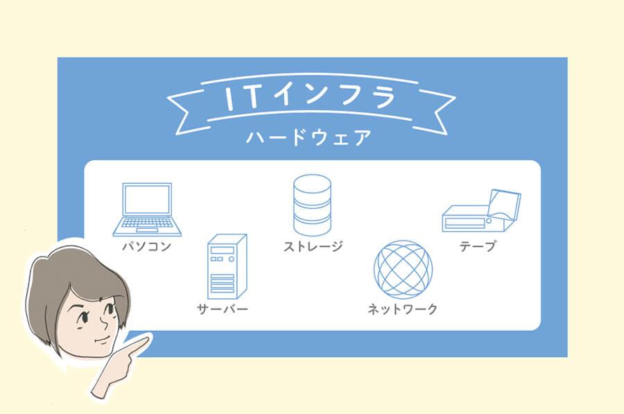 【ITインフラ構造】代表的なハードウェア