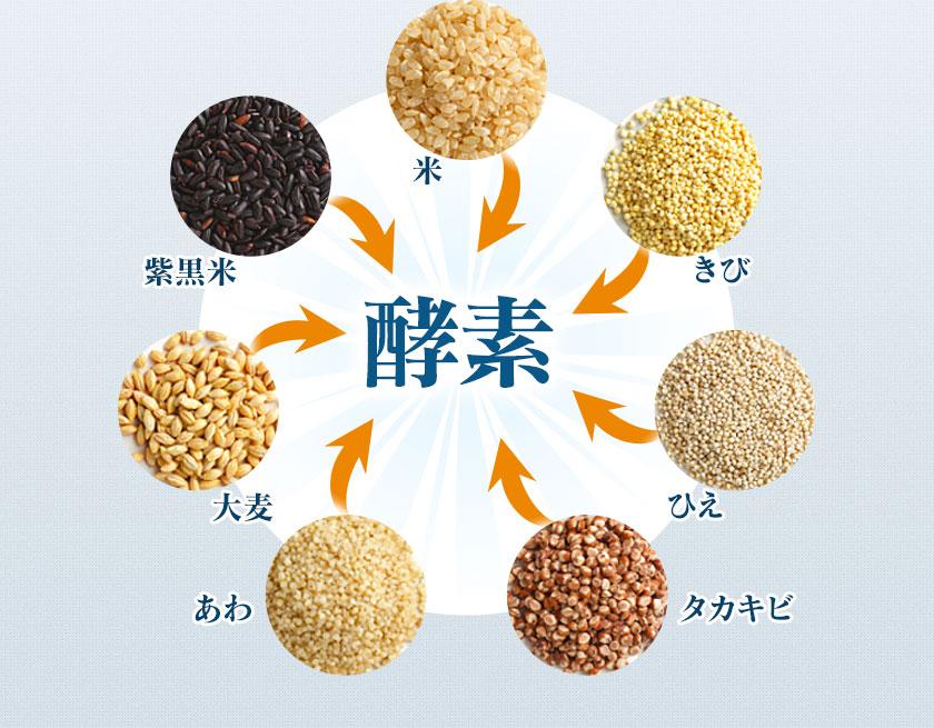 米 きび ひえ タカキビ あわ 大麦 紫黒米