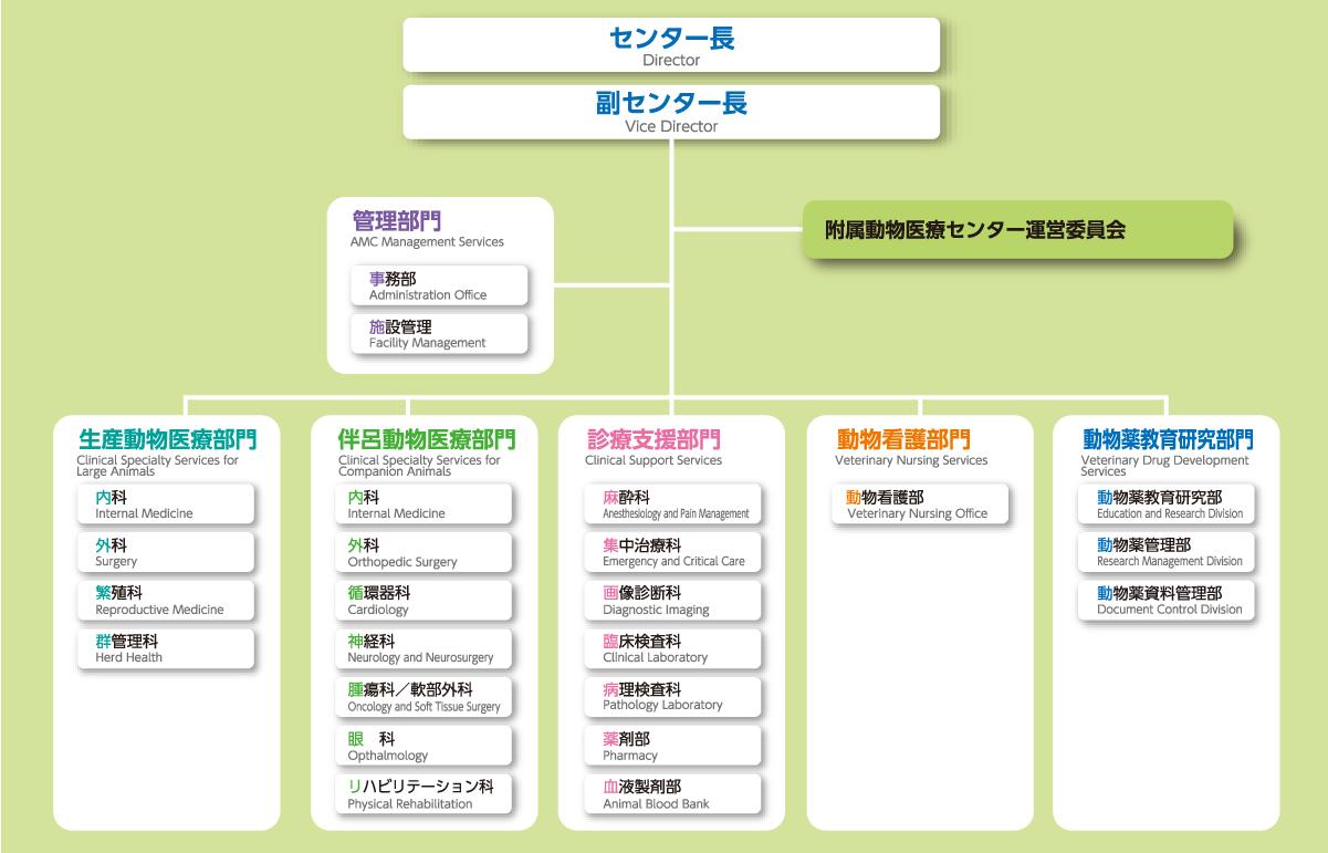 組織図_02