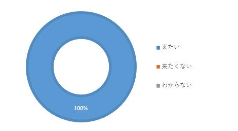 oyako1-4
