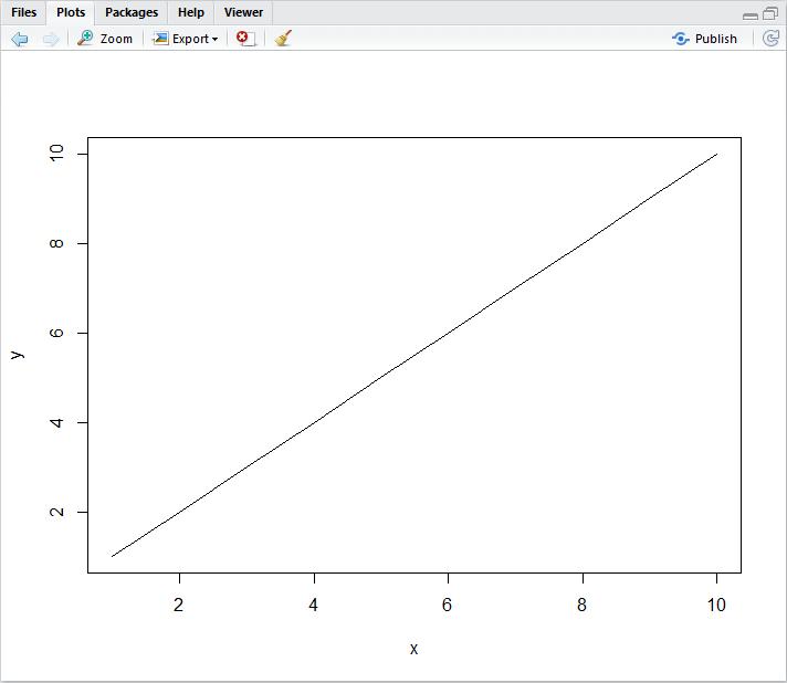 graph_line