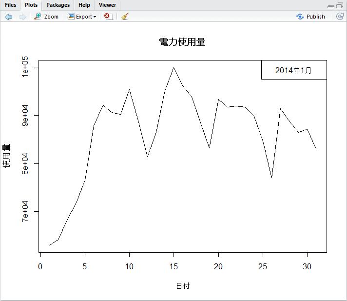 graph_ep