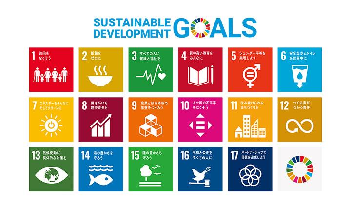 世界を変えるための17の目標 SDGs
