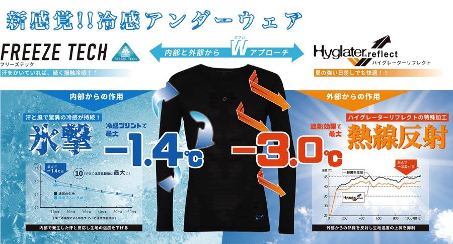 【新感覚!!冷感アンダー】内部、外部の両面から温度を下げる。オンヨネの「FREEZE TECH」