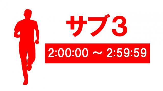 サブ3達成のための練習・トレーニング方法【フルマラソン3時間切り】
