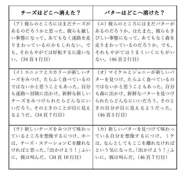 【朝日新聞】ギリヤーク尼ヶ崎さん記事で「事実上の盗用」記者を処分…著作権問題を徹底検証 ->画像>9枚
