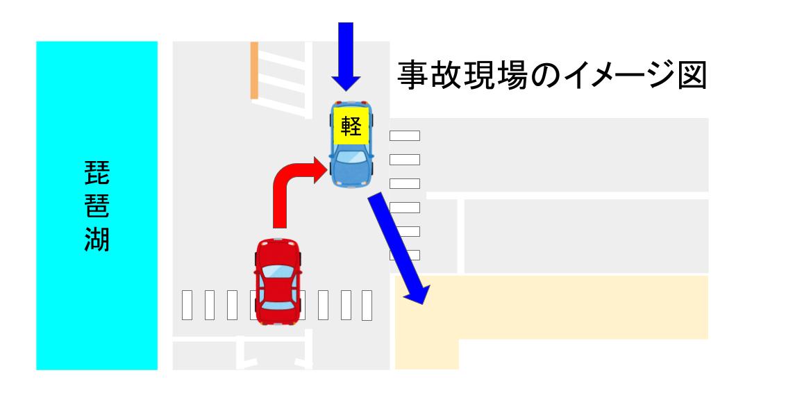 事故現場のイメージ図
