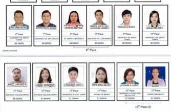 November 2017 bar topnotchers/Supreme Court/
