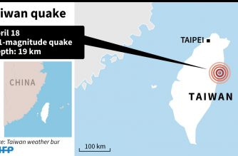 Strong 6.1-magnitude quake hits Taiwan, shakes buildings in Taipei