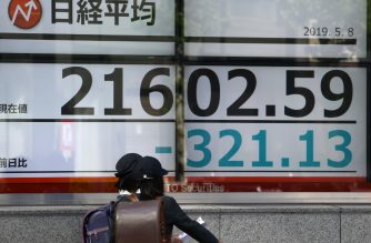 Elementary schoolchildren walk past an electronics stock indicator in the window of a securities company in Tokyo displaying the closing numbers for the Tokyo Stock Exchange on May 8, 2019. - Tokyo stocks closed lower on May 8, as fears about a US-China trade war and a higher yen against the dollar weighed on the market. (Photo by Toshifumi KITAMURA / AFP)
