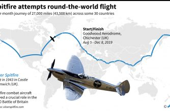 Map of the route of an attempt to fly a Second World War Spitfire around the world for the first time.