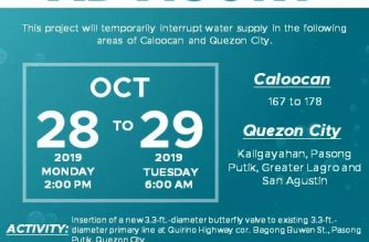 Water service interruptions due to work in Quirino pipeline to hit some Caloocan, QC barangays starting Monday, Oct. 28