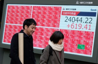 Pedestrians walk in front of an electric quotation board displaying the numbers on the Nikkei 225 Index on the Tokyo Stock Exchange in Tokyo on December 13, 2019. - Tokyo's key Nikkei stock index jumped more than two percent on December 13, boosted by hopes for an imminent US-China trade deal and polls predicting an election win for Britain's ruling Conservative Party, setting the stage for Brexit. (Photo by Kazuhiro NOGI / AFP)