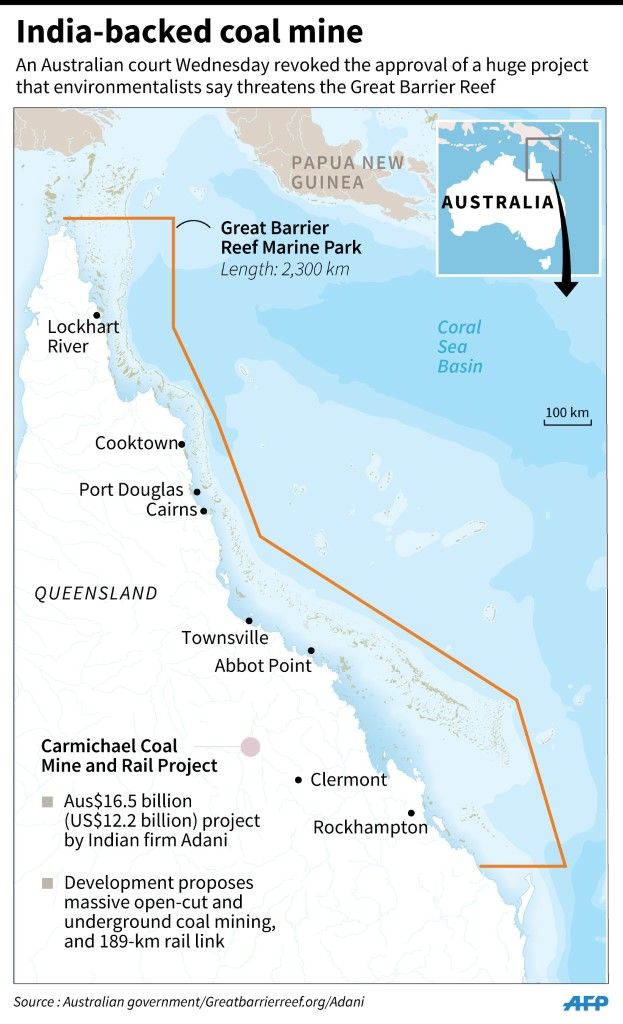 infographic of the map of the Adani Carmichael Project
